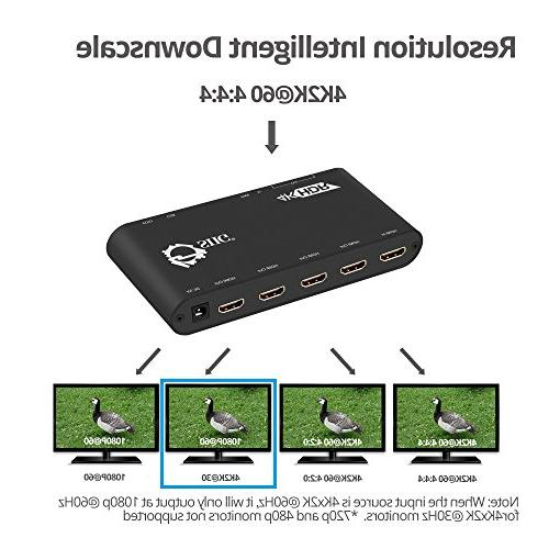 SIIG HDMI @60Hz HDR w/EDID Management YUV 10bit HDCP 2.2, Auto Low Cascadable, 4 in 4